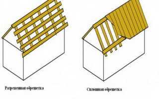 Как сделать обрешетку под металлопрофиль на крышу
