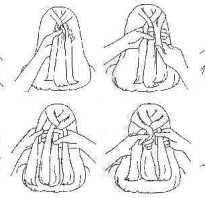 Косы на короткие волосы своими руками. Просто и стильно: модные косы для коротких волос