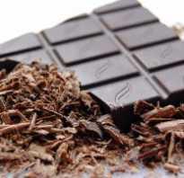 Чем полезен черный шоколад