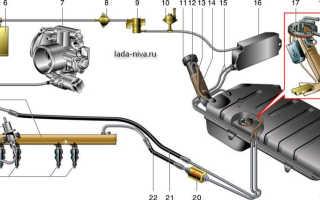 Как сделать обратный бензопровод в ваз 2121