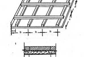 Как сделать обрешетку под гипсокартон на потолок